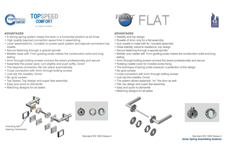 Almar Installation__Page3a